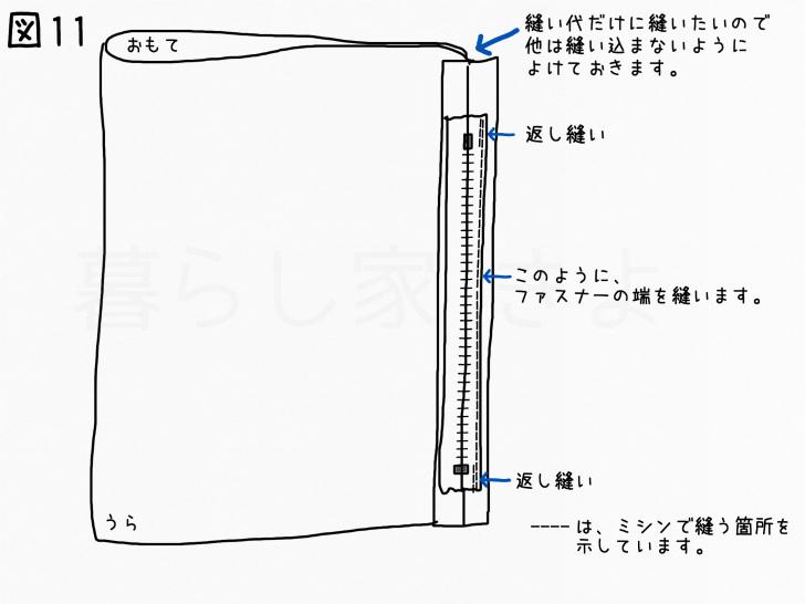 ファスナー付の座布団カバーつくり方10