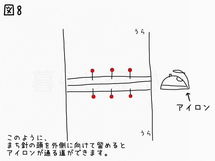 ファスナー付の座布団カバーつくり方9